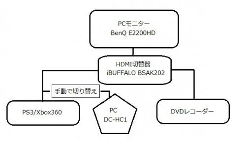 DC-HC1-04